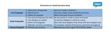 how to write a narrative essay that stands out   essay writinghow to write a narrative essay