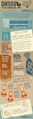 best images about office politics water coolers dating in the workplace infographic