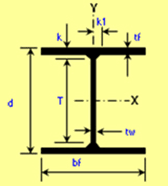 <b>Section</b> Properties Area Moment of Inertia of Common Shapes ...