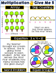 Multiplication, Repeated addition and Number lines on PinterestMultiplication Give Me 5 Poster and Worksheet - FREE! Students show the equation, array