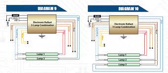 allanson rss1648 26l rss sign ballasts ballastshop com allanson rss1648 26l 2 3 lamp wiring