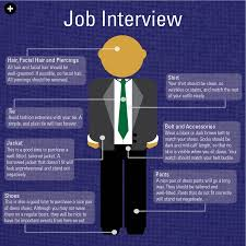 interview questions preparation guide so you land the job the basics are sometimes forgotten