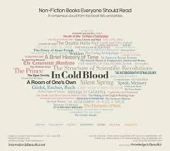 non fiction books everyone should information is beautiful only so much time in the day should you bother reading a a brief history of time we pulled data from awards review sites and the public to the