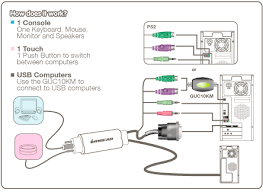 ps2 keyboard to usb wiring diagram Usb To Ps2 Wiring Diagram convert ps2 keyboard to usb wiring diagram wiring diagrams ps2 controller to usb wiring diagram