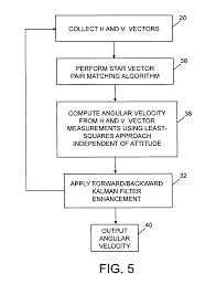 patent us star tracker rate estimation kalman patent drawing