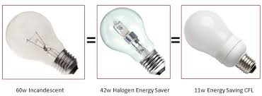 What's the Difference Between Watts and Lumens? - Easy Light Bulbs