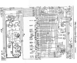 electrical wiring diagram of chevrolet corvair   circuit    electrical wiring of chevrolet corvair