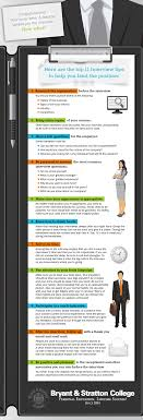 looking for the best way to make a big impression at an interview interviewing tips