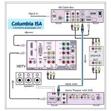 wiring diagram for home theater systems house plans 2017 home theater wiring diagrams