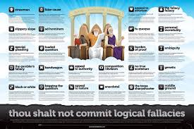 Image result for scientology fallacy