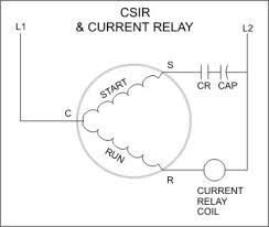 csir wiring diagram csir image wiring diagram employment test brain fart please help me on csir wiring diagram