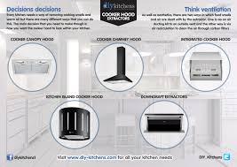 external kitchen extractor fan