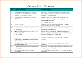 example personal vision statements case statement  example personal vision statements examples of personal vision statements sample vision statement template t04rtb3v png