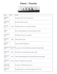 titanic unit lesson plans and printable activities trees titanic activity worksheets funny quotes contact us dmca notice