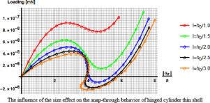 A nonlinear <b>geometric</b> couple stress based strain gradient Kirchhoff ...
