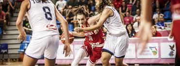 Our <b>super</b> must-<b>watch</b> player list for Sarajevo - FIBA U18 <b>Women's</b> ...