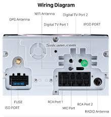 subaru wiring diagram wiring diagram and hernes 2002 subaru forester wiring diagram stereo schematics and