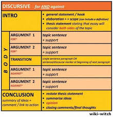 structure of an essayphoto   discussion essay structure images photo  discussion essay structure  gallery images of discussion