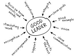 essays on leadership qualities what are the qualities of a good leader essay