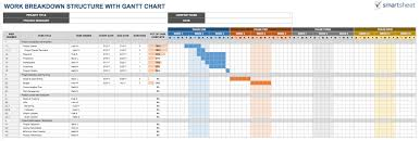 work breakdown structure templatessmartsheet pairing a work breakdown structure a gantt chart provides information on tasks and subtasks along a visual view of project management