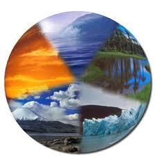 macro-entorno natural