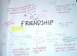 Friendship essay examples friendship plan   mgorka com Friendship essay examples friendship plan