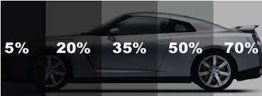 Afbeeldingsresultaat voor auto tinten