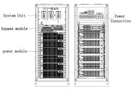 ИБП <b>CyberPower SM20KPM</b>, SM200KMF, SM120KMF, SM060KMF ...