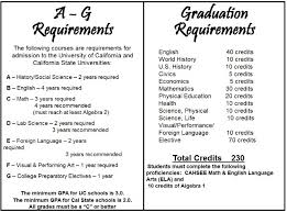 A G Requirements     Guidance     Antelope Valley High School Antelope Valley High School A G Requirements