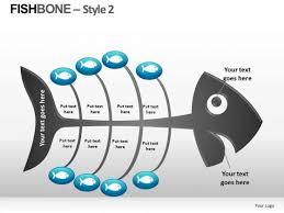 editable fishbone diagrams   powerpoint templatespowerpoint templates  middot  business  editable fishbone diagrams  editable fishbone diagrams    editable fishbone diagrams    editable fishbone diagrams
