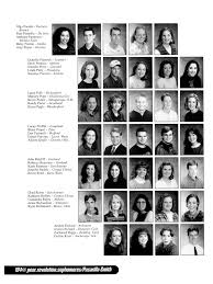 prickly pear yearbook of abilene christian university  prickly pear yearbook of abilene christian university 1997 page 194 the portal to texas history