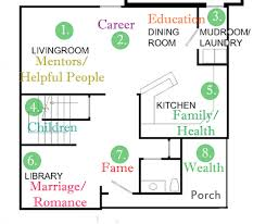 plants feng shui home layout plants related post with shui living room layout full bedroom office combo pinterest feng