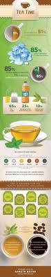 best images about come sit me and have some tea on a cup of tea infographic