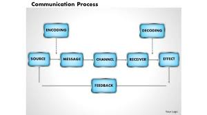 business diagram communication process powerpoint ppt presentation    business diagram communication process powerpoint ppt presentation    business diagram communication process powerpoint ppt presentation