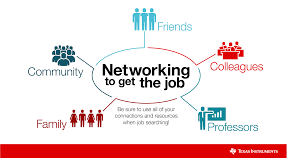 it s all about who you know networking to get the job people want to help but only if they know how they can help you don t make them guess be sure to tell someone how they can help you in your job