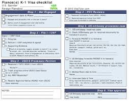 fiance e k 1 visa checklist visa tutor fiance e k1 visa checklist