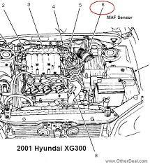 hyundai trajet engine diagram hyundai wiring diagrams online