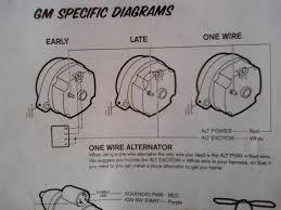 wiring diagram for a gm 3 wire alternator wiring 86 chevy alternator wiring diagram 86 auto wiring diagram schematic on wiring diagram for a gm