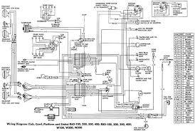 truck wiring diagram dodge wiring diagrams 1977 dodge truck wiring diagram