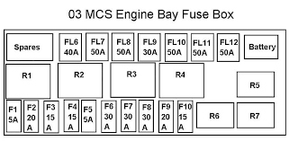 fuses relays earth points mini cooper forum click image for larger version 2003 mcs engine bay fuse