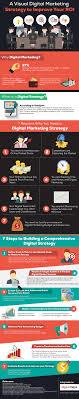 digital marketing interview case studies  digital marketing interview case studies