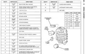 95 ford explorer fuse box diagram on 95 images free download 1997 Ford Explorer Fuse Box 95 ford explorer fuse box diagram 8 95 jeep grand cherokee fuse box diagram 2000 ford explorer fuse box diagram 1997 ford explorer fuse box diagram