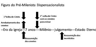 Resultado de imagem para IMAGENS DA VITÓRIA TOTAL APÓS SERVIDÃO SOB OS MIDIANITAS