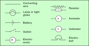 electricity   circuits  amp  symbols  symbolscircuit diagram symbols  electric