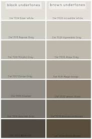 whole house paint scheme master bedroom sherwin williams silvermist kitchen dining room benjamin moore light pewter guest bedroom sherwin wil amazing living room color