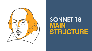how to shakespeare sonnet part main structure how to shakespeare sonnet 18 part 1 main structure