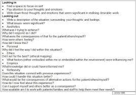 borton reflective essay thesis  homework for you borton reflective essay thesis  image