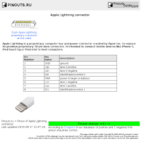apple lightning connector pinout diagram pinouts ru apple lightning connector diagram