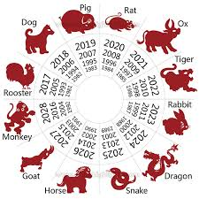 Chinese New Year (Dates, Traditions, Animal Signs)