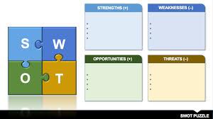 14 swot analysis templates smartsheet swot puzzle ppt jpg